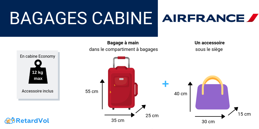 dimensions bagage cabine air france