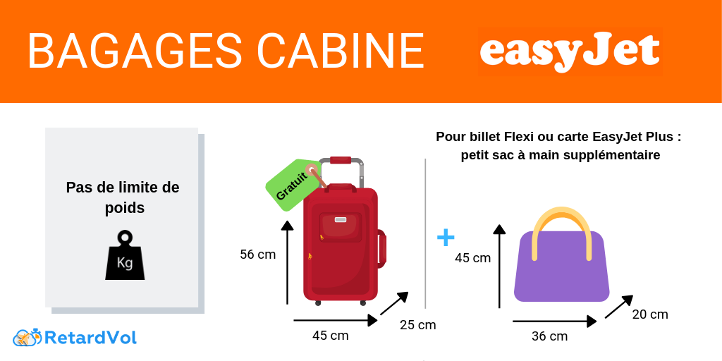 dimensions bagage cabine easyjet