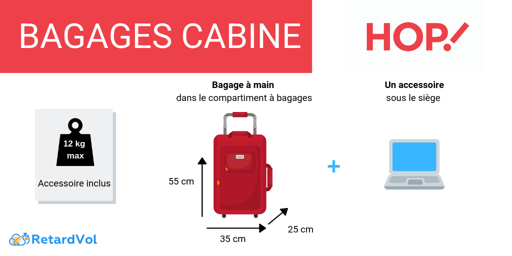 dimensions bagage cabine Hop