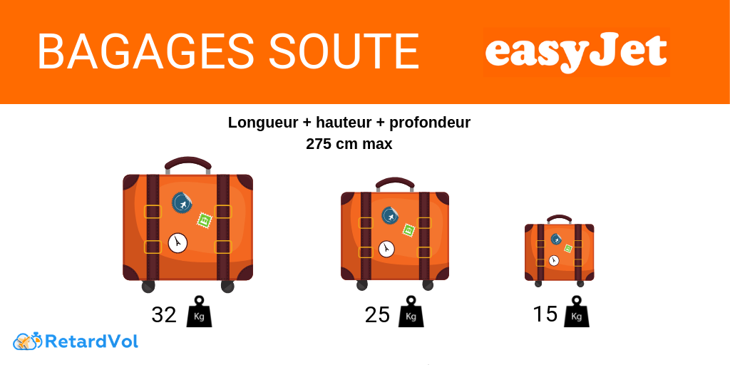 dimensions bagage soute easyjet