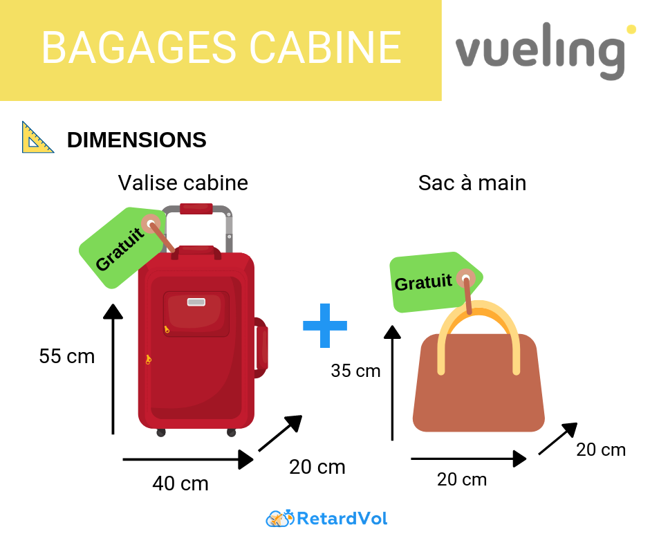 dimensions bagage cabine vueling