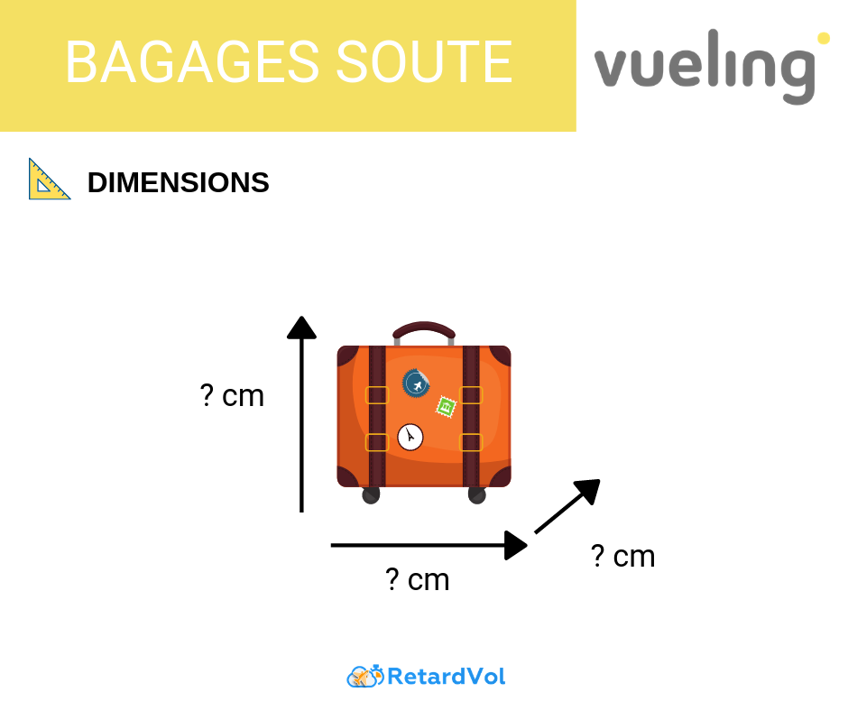 dimensions bagage soute vueling