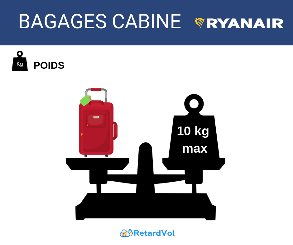 poids bagage cabine ryanair