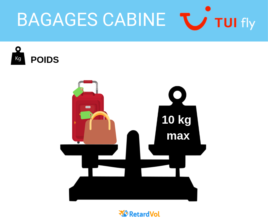 poids bagage cabine Tui Fly