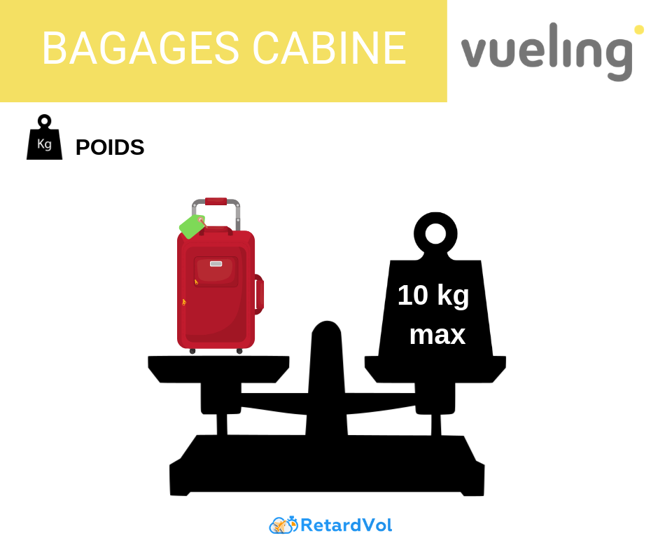 poids bagage cabine vueling