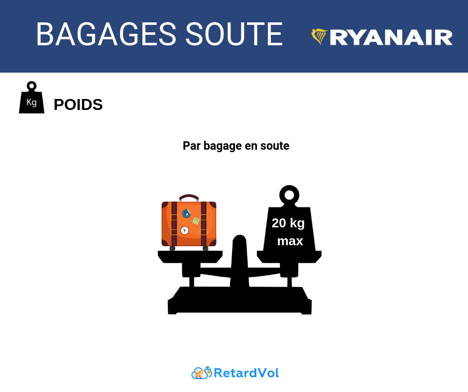 poids bagage soute ryanair