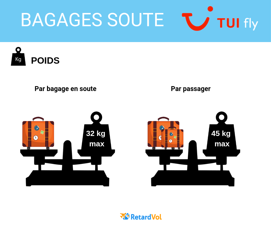 poids bagage soute Tui Fly