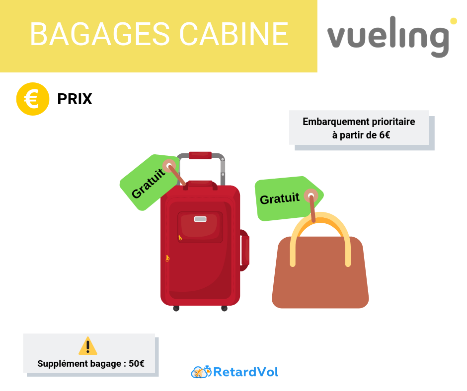 prix bagage cabine vueling