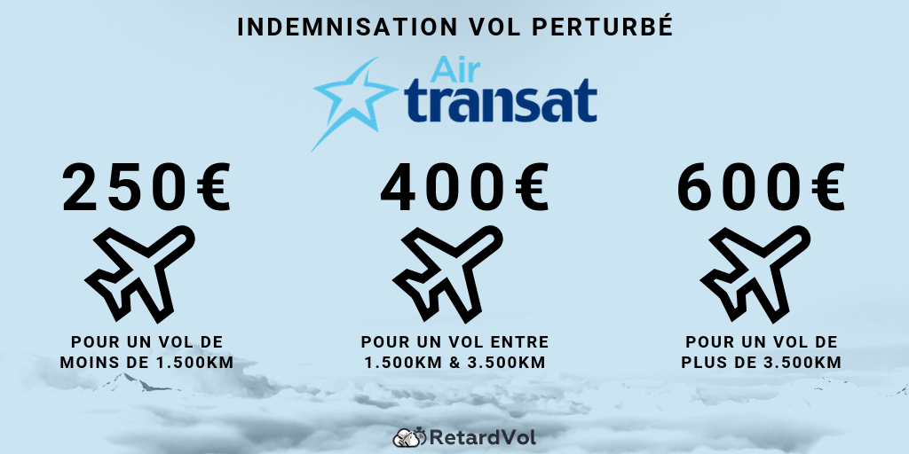 indemnisation Air Transat montant