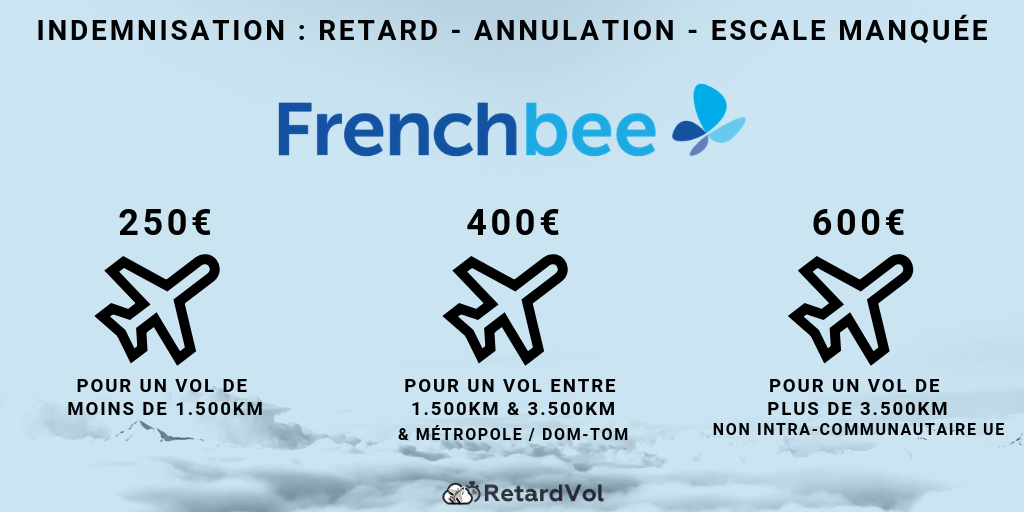 indemnisation French Bee montant